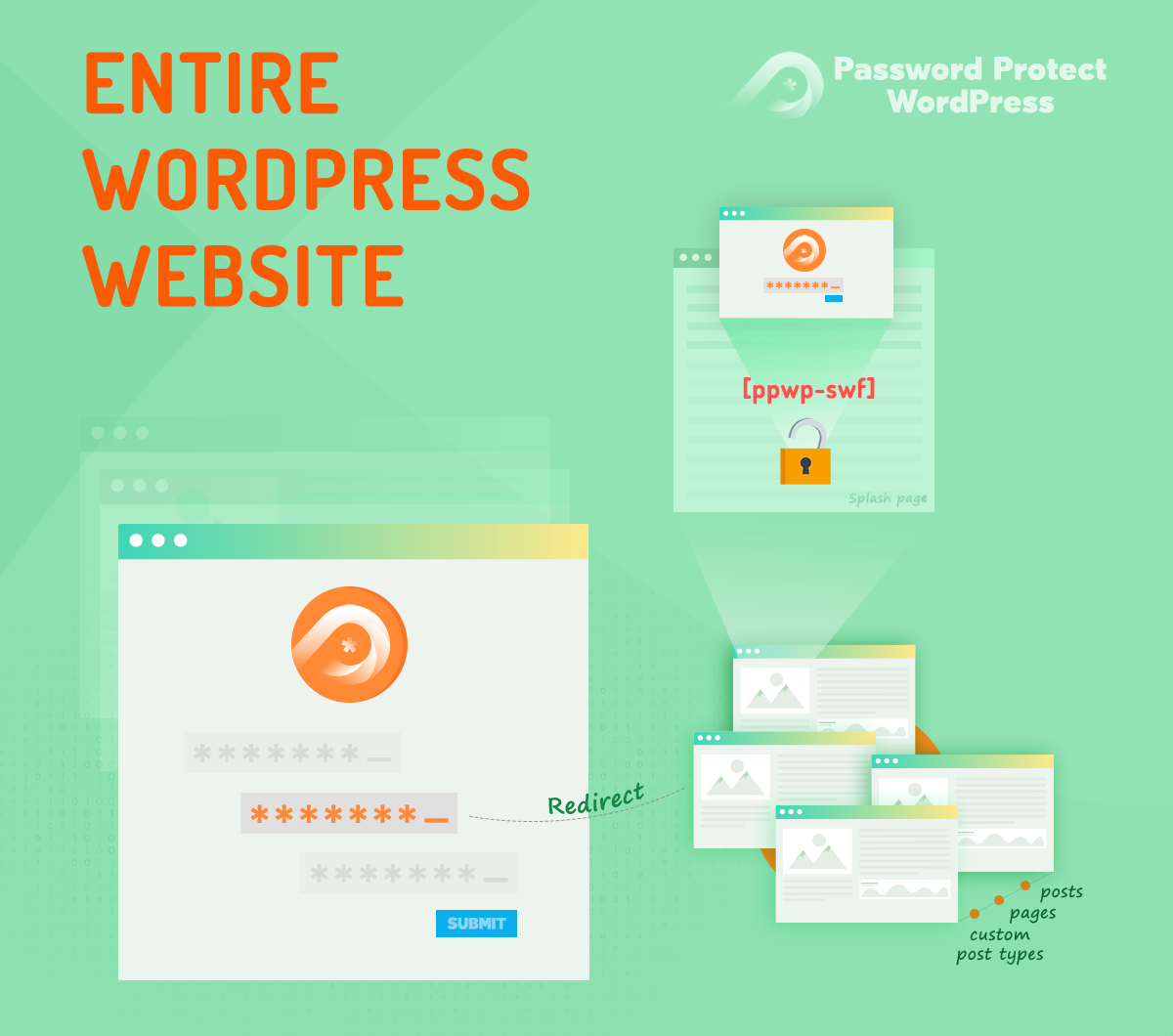 PPWP Pro Glossary: Sitewide Protection